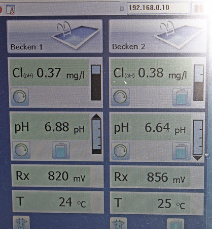 Mit einem Blick kann Olaf Döhring die Daten aus den Becken auf dem Bildschirm der neu installierten Mess- und Regeltechnik bei sich auf dem Schreibtisch erfassen. Foto: Cornelia Liebwein